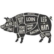 Cuts vom Schwein