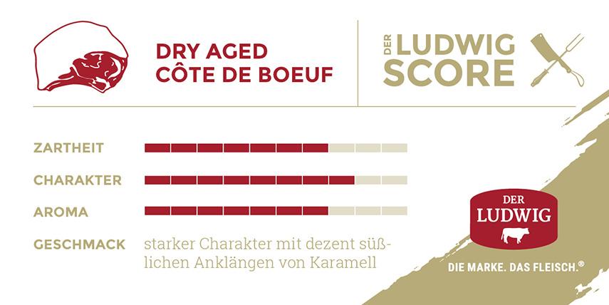 Ludwigs Score Cote de Boeuf