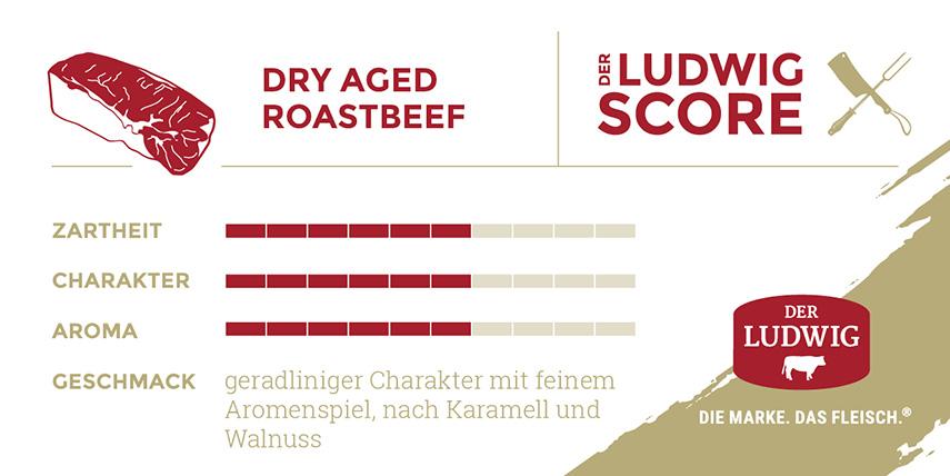 Ludwigs Score Roastbeef