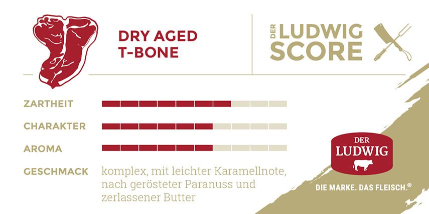 Ludwigs Score T-Bone Steak