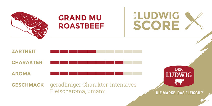 Ludwigs Score Rumpsteak Grand Mu