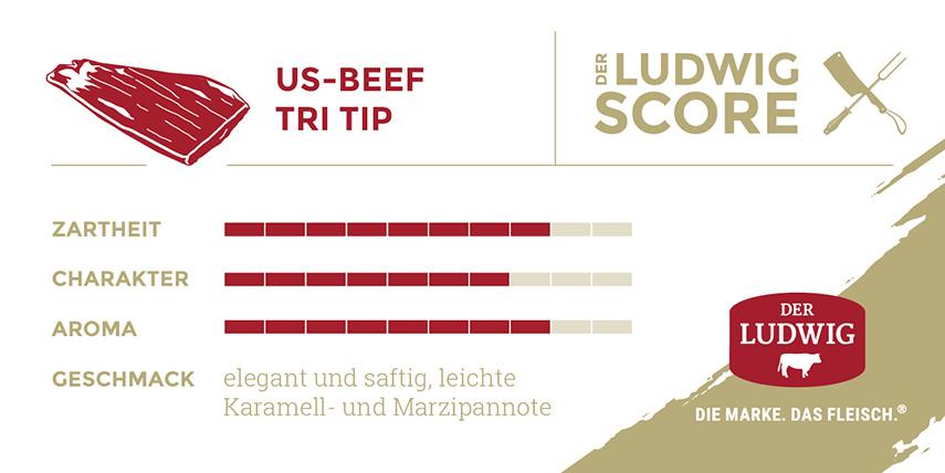 Ludwigs Score Tri Tip