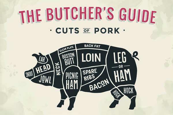 Grafik der Zuschnitte bei Schweinefleisch